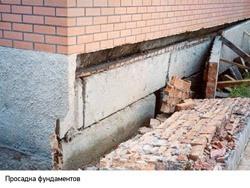 Восстановление фундамента г.Михайловск